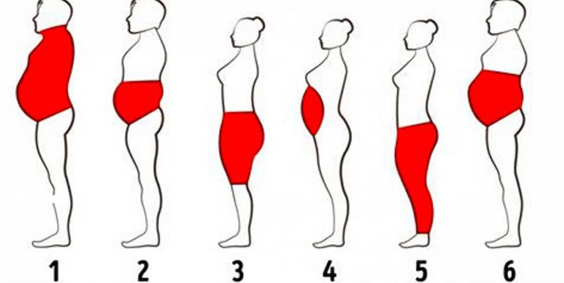 Il existe 6 types de graisses corporelles. Et voici comment s'en débarrasser